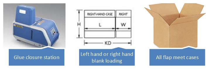 Right Angle Bottom Sealed Case Erector