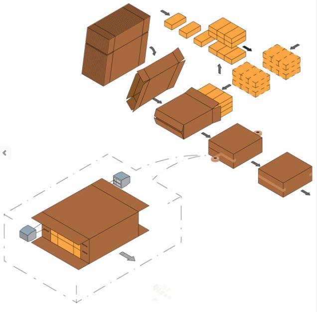 Side Load Case Packer